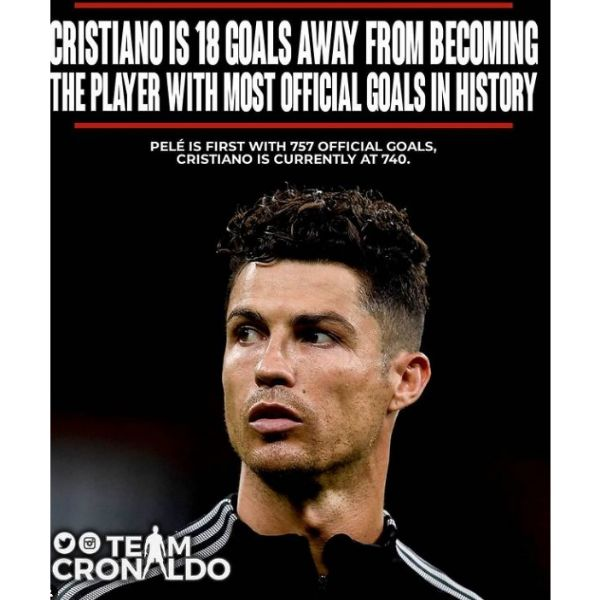 High Fade With Messy Curly Top Cristiano Ronaldo Hairstyles